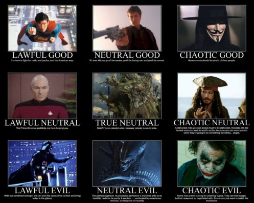 Yahoo Image Search (D&D Alignment Chart)